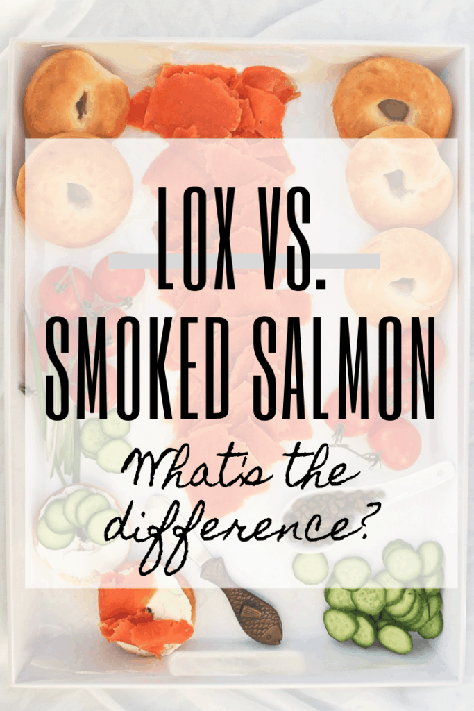 """graphic with photo of lox, text reads """"lox vs smoked salmon, what's the difference?"""""""