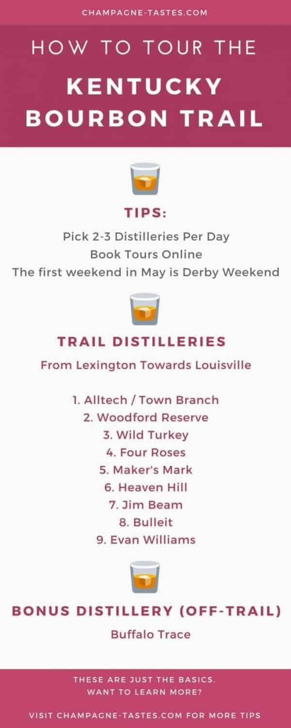 Love bourbon? Come with me on my Kentucky Bourbon Trail Tour, and then off-trail to one of my favorite distilleries! The Bourbon Trail is easy to navigate, and a fantastic getaway for bourbon lovers!