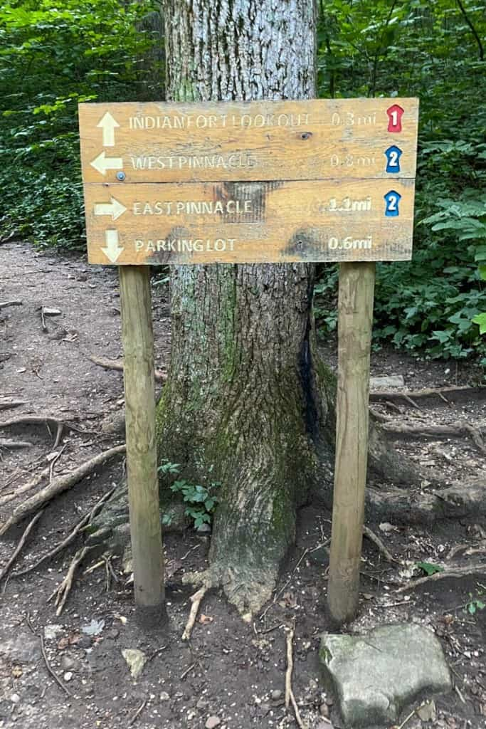 Trail Marker Sign